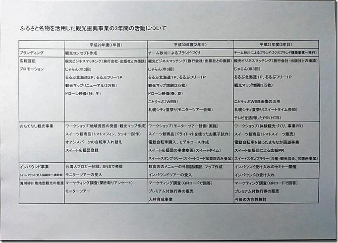 2019_10_08 20_13 OfficeLens